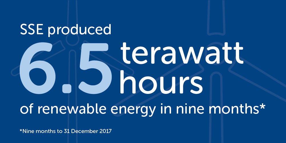 SSE Renewable Energy